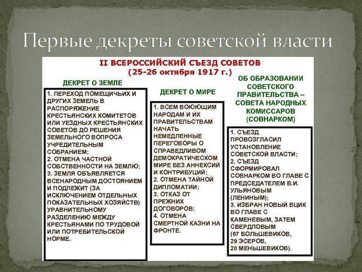 Первые декреты советской власти