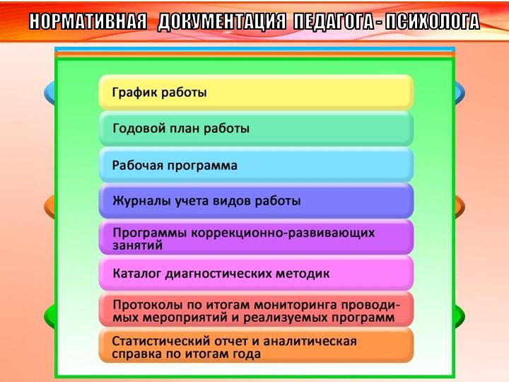 НОРМАТИВНАЯ   ДОКУМЕНТАЦИЯ  ПЕДАГОГА - ПСИХОЛОГАЗаконодательно-правовые и нор...
