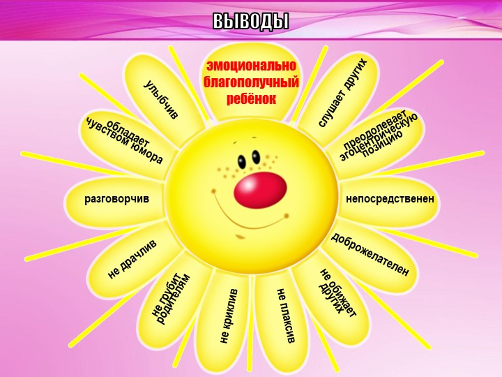 ВЫВОДЫэмоциональноблагополучныйребёнокулыбчивнепосредствененразговорчивне д...