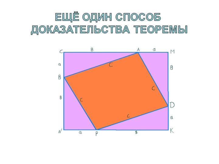 Ещё один способ доказательства теоремы