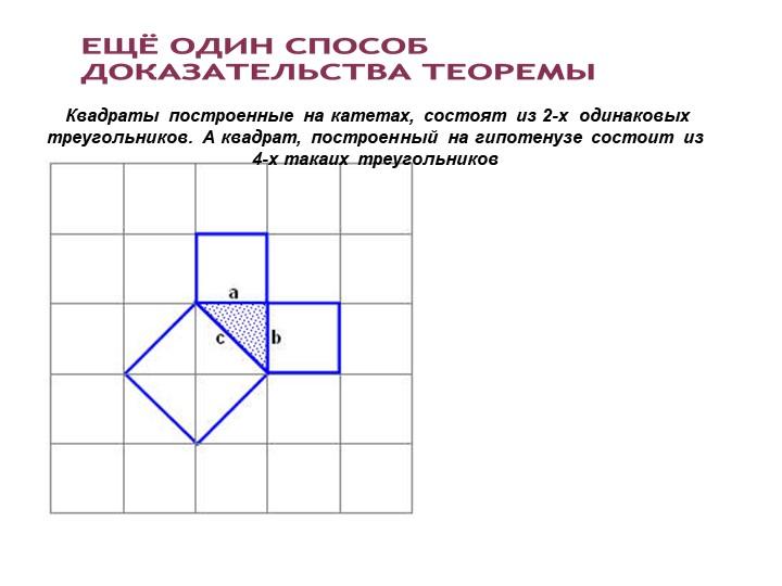Квадраты построенные на катетах, состоят из 2-х  одинаковых треугольников. А...