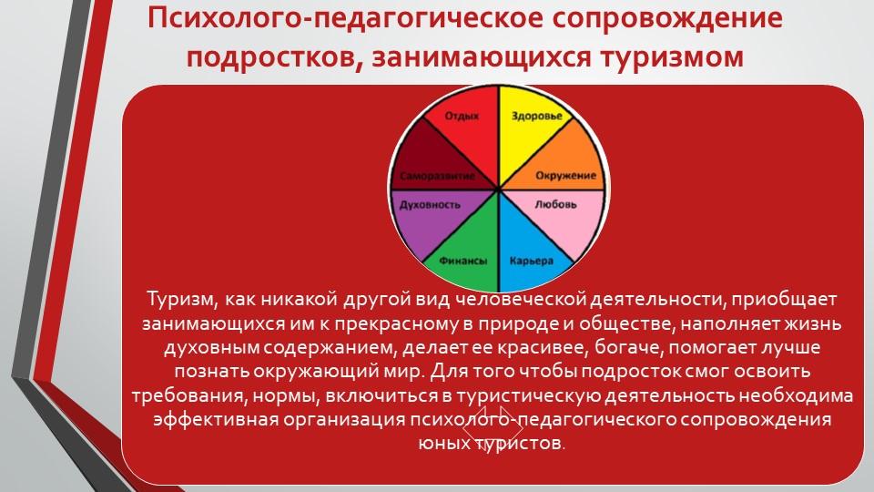 Психолого-педагогическое сопровождение подростков, занимающихся туризмомТ...