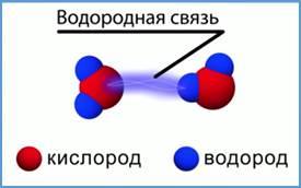 https://static-interneturok.cdnvideo.ru/content/konspekt_image/69823/a08858f0_1991_0131_0fd0_22000aa81b95.jpg