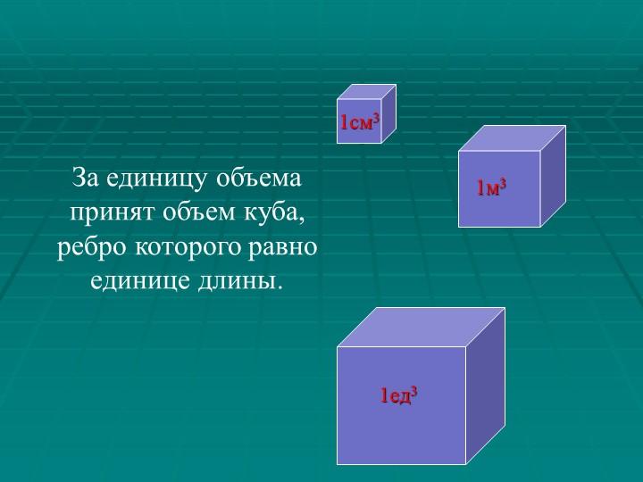 За единицу объема принят объем куба,    ребро которого равно единице длины.1с...
