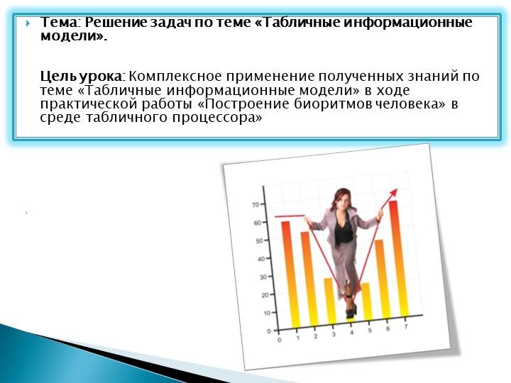 Практическая работа построение табличных моделей девушка ищет работу казахстан