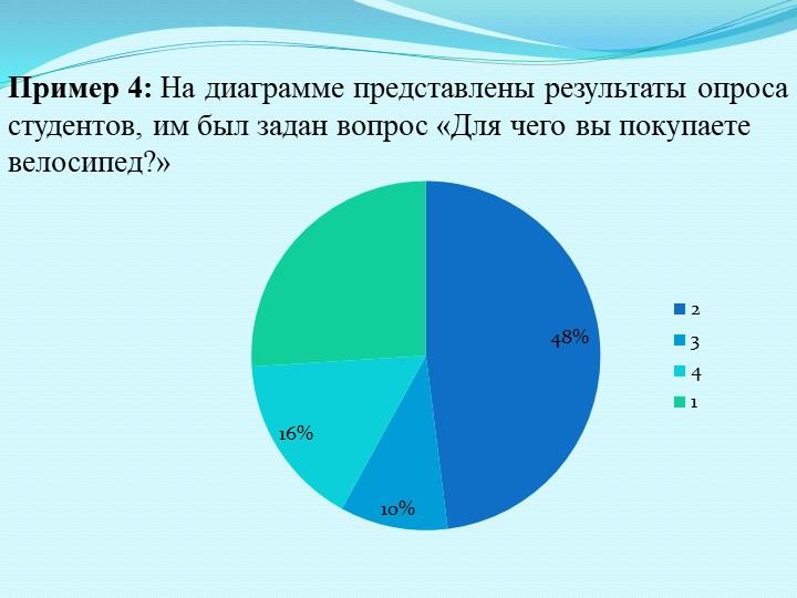 Пример 4: На диаграмме представлены результаты опроса студентов, им был задан...