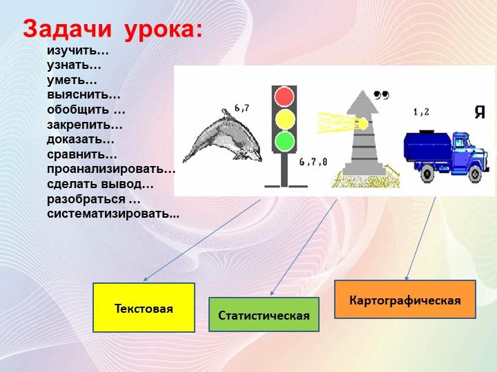 КартографическаяСтатистическаяТекстоваяЗадачи  урока:       изучить…...