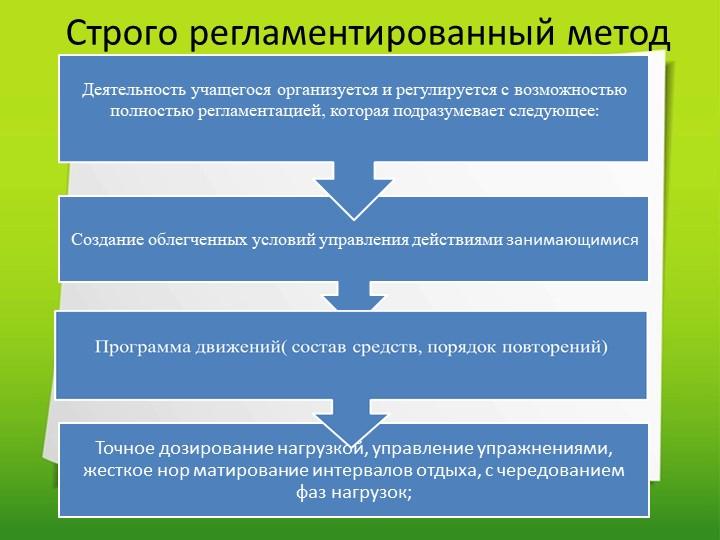 Строго регламентированный методДеятельность учащегося организуется и регулиру...