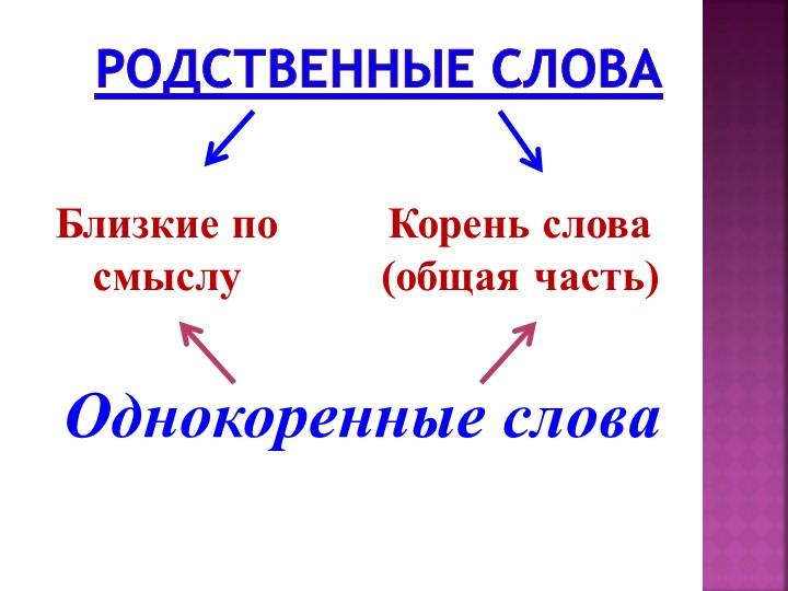 Родственные словаБлизкие по смыслуКорень слова(общая часть)Однокоренные...