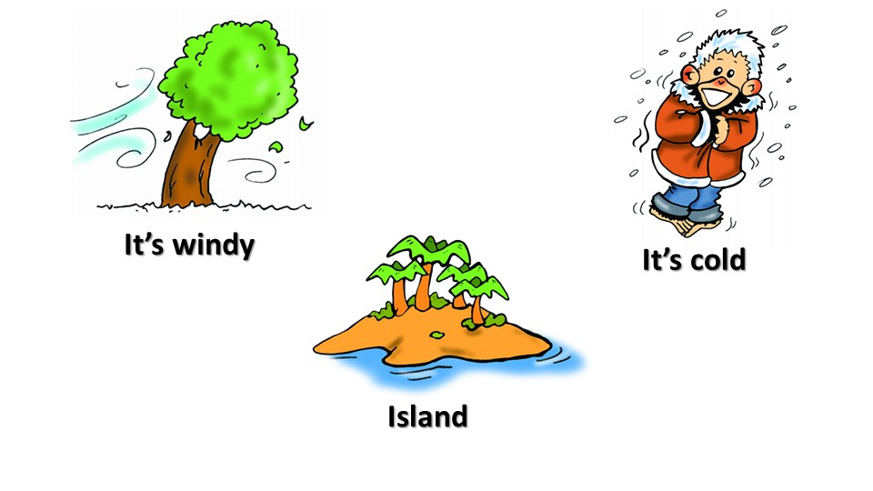 It's windyIt's coldIsland