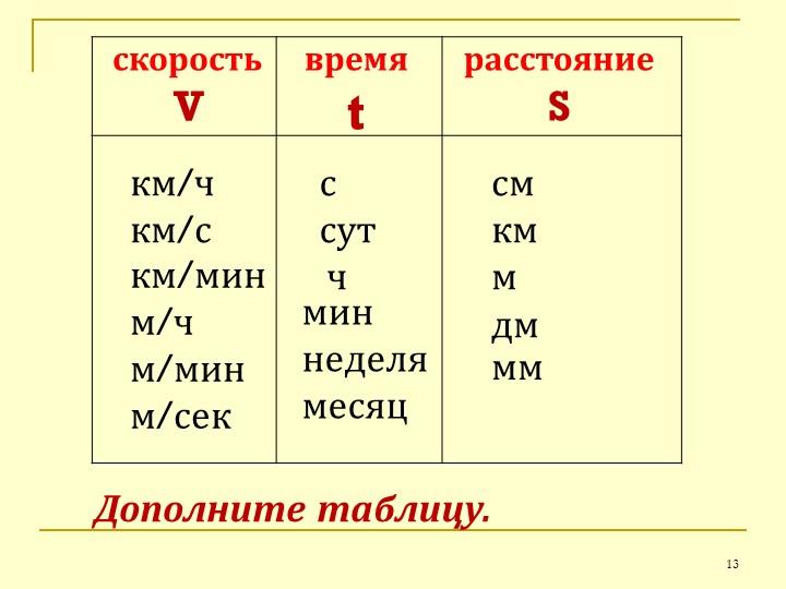 скорость             VвремяtрасстояниеS  км/ч  км/с  км/мин  м/ч  м/ми...