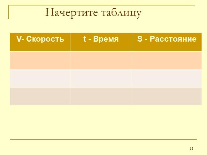 Начертите таблицу18