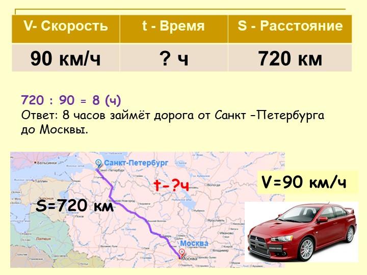 V=90 км/чS=720 км720 : 90 = 8 (ч)Ответ: 8 часов займёт дорога от Санкт –Пете...