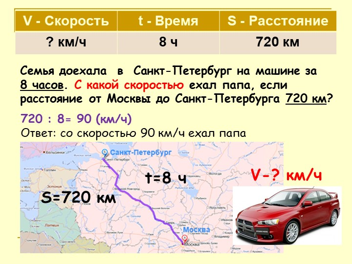 V-? км/чS=720 км720 : 8= 90 (км/ч)Ответ: со скоростью 90 км/ч ехал папаСемья...