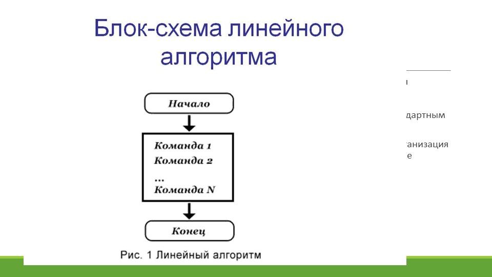 Линейная программаСледование — простейшая алгоритмическая структура. Программ...