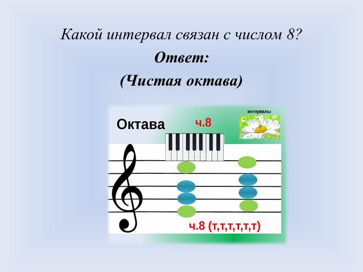 Какой интервал связан с числом 8? Ответ:(Чистая октава)