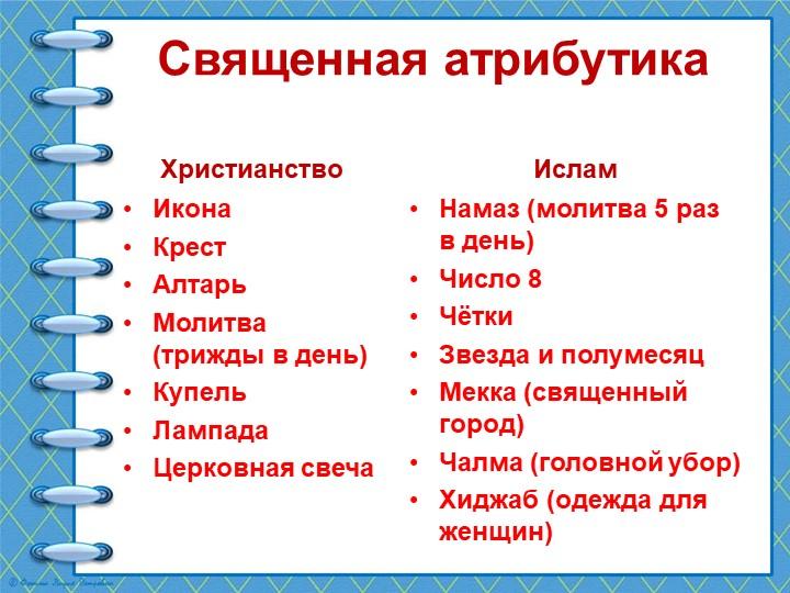 Священная атрибутикаХристианствоИкона КрестАлтарьМолитва (трижды в день)К...