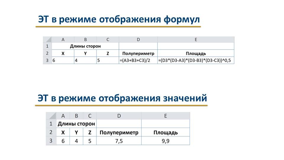 ЭТ в режиме отображения формулЭТ в режиме отображения значений
