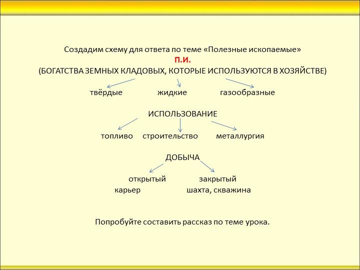 Создадим схему для ответа по теме «Полезные ископаемые»П.И.(БОГАТСТВА ЗЕМНЫ...