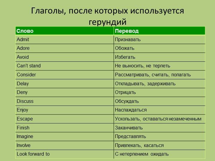 Глаголы, после которых используется герундий