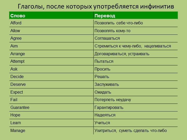Глаголы, после которых употребляется инфинитив