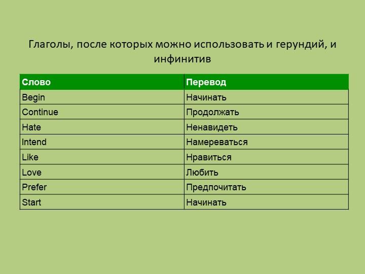 Глаголы, после которых можно использовать и герундий, и инфинитив