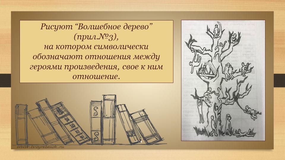 """Рисуют """"Волшебное дерево"""" (прил.№3), на котором символически обозначают отно..."""