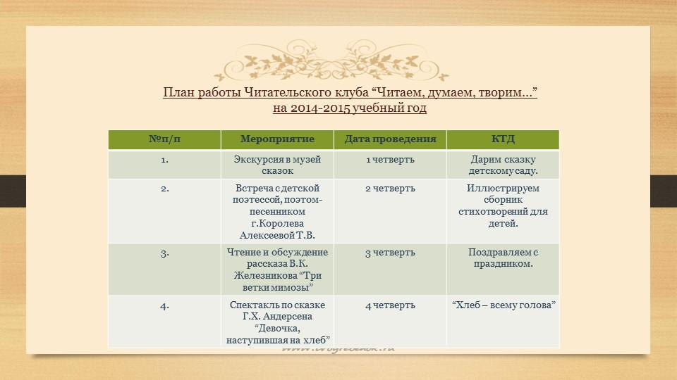 """План работы Читательского клуба """"Читаем, думаем, творим…"""" на 2014-2015 учебн..."""
