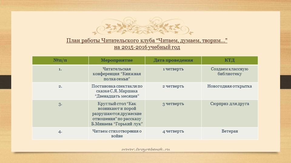"""План работы Читательского клуба """"Читаем, думаем, творим…""""на 2015-2016 учебны..."""