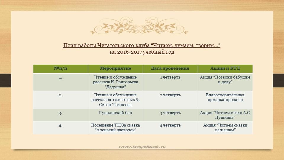 """План работы Читательского клуба """"Читаем, думаем, творим…"""" на 2016-2017 учебн..."""