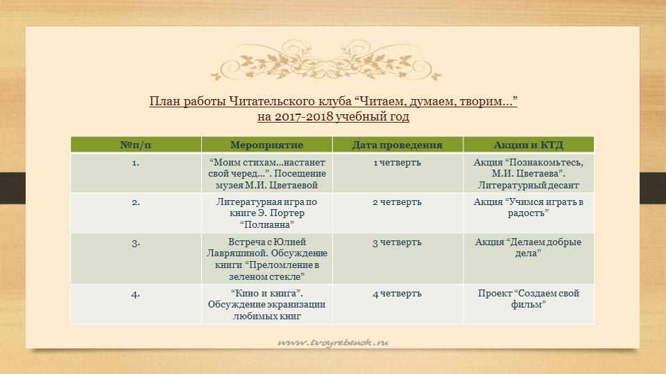 """План работы Читательского клуба """"Читаем, думаем, творим…"""" на 2017-2018 учебн..."""