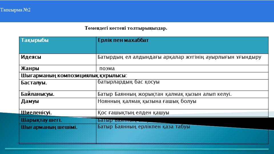 Тапсырма №2 37 Частных детскихсада43Мини-центраТөмендегі кестені толтырың...