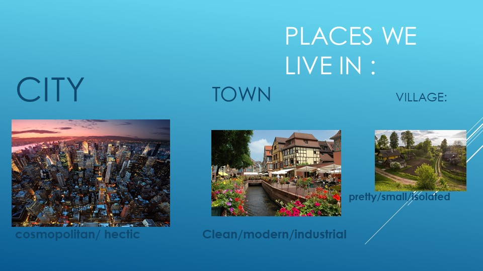 Places we live in :CITY                   TOWN                              V...
