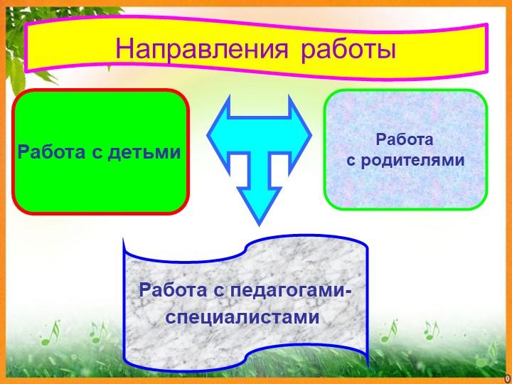 Направления работыРабота с детьми Работа с родителями Работа с педагогами-с...