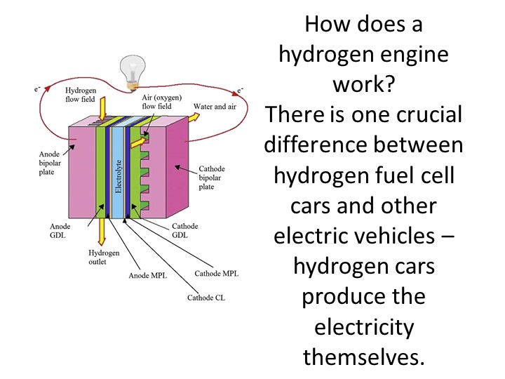How does a hydrogen engine work?There is one crucial difference between hydr...