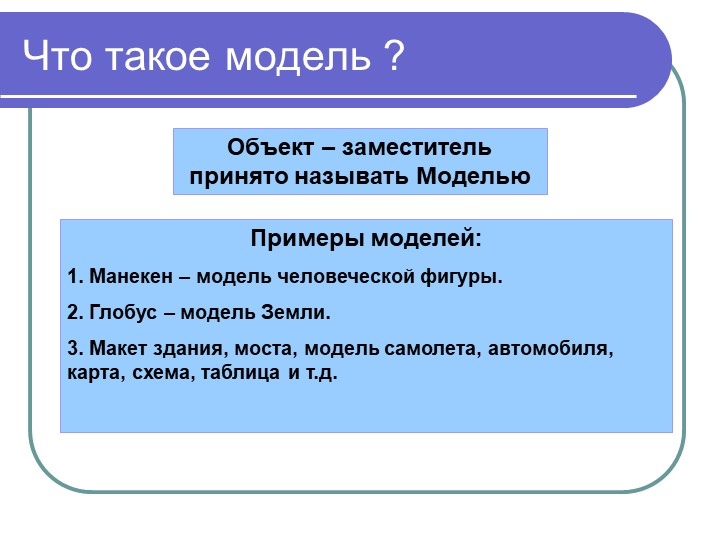 словесные информационные модели контрольная работа
