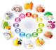Водорастворимые витамины: сдать анализ за руб в Хромолаб