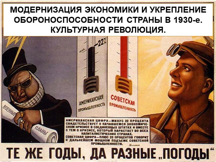 МОДЕРНИЗАЦИЯ ЭКОНОМИКИ И УКРЕПЛЕНИЕ ОБОРОНОСПОСОБНОСТИ СТРАНЫ В 1930-е. КУЛЬТ...