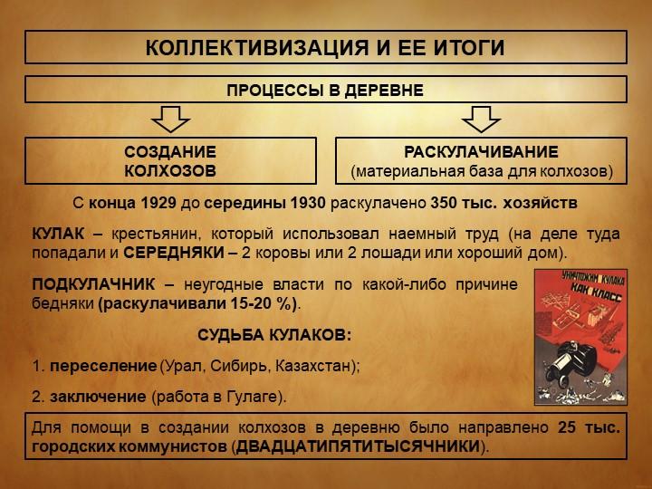 КОЛЛЕКТИВИЗАЦИЯ И ЕЕ ИТОГИПРОЦЕССЫ В ДЕРЕВНЕСОЗДАНИЕ КОЛХОЗОВРАСКУЛАЧИВАНИЕ...