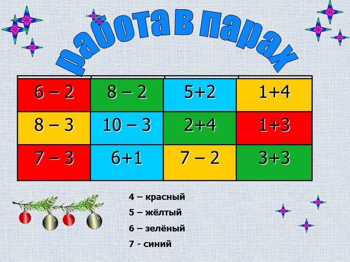 работа в парах4 – красный5 – жёлтый6 – зелёный7 - синий