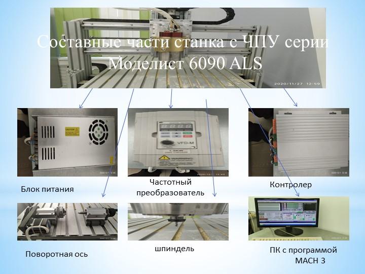 Составные части станка с ЧПУ серииМоделист 6090 ALSБлок питанияЧастотный пре...