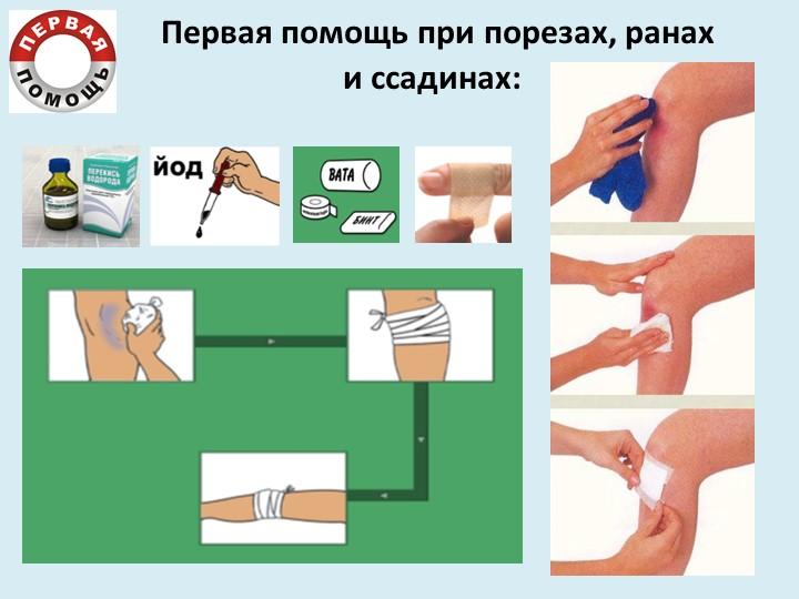 Первая помощь при порезах, ранах                                      и ссад...