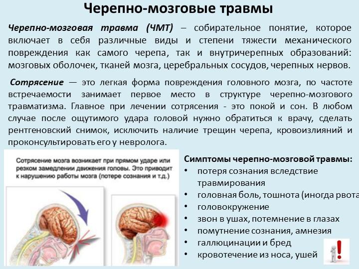 Черепно-мозговые травмыЧерепно-мозговая травма (ЧМТ) – собирательное понятие,...