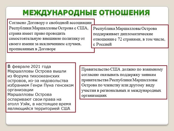 Международные отношенияСогласно Договору о свободной ассоциации Республики Ма...