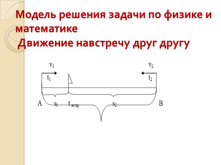 Модель решения задачи по физике и математике Движение навстречу друг другу