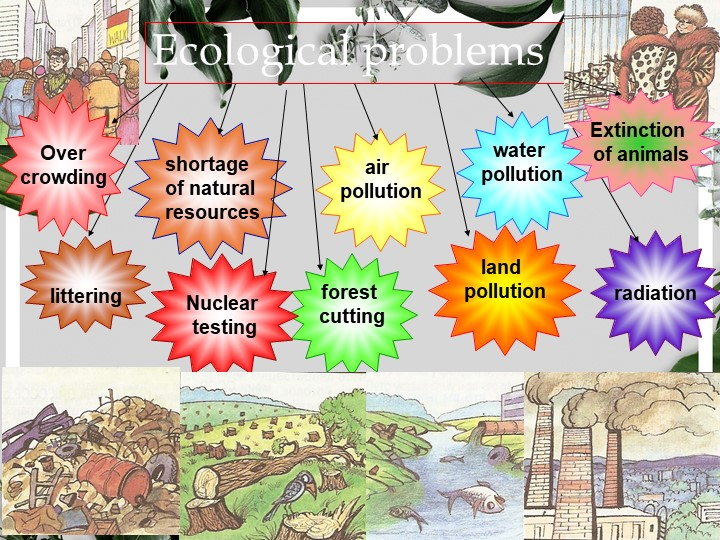 Ecological problemsshortage of natural resourcesair pollutionwater poll...