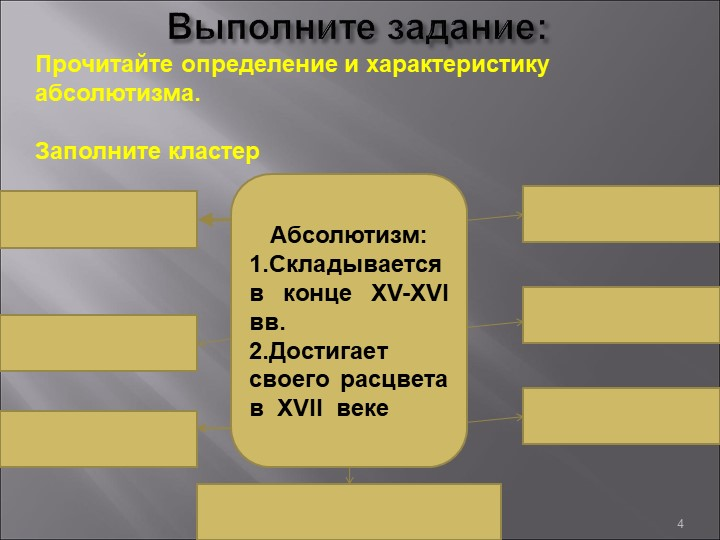 Выполните задание:4Прочитайте определение и характеристику абсолютизма.Зап...