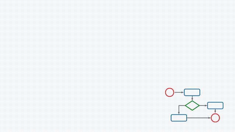 Что такое алгоритм?это описание последовательности шагов в решении задачи, пр...