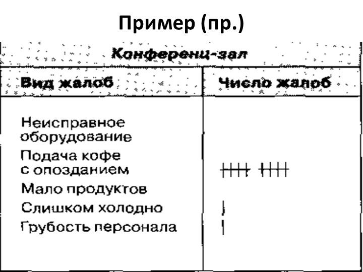 Пример (пр.)