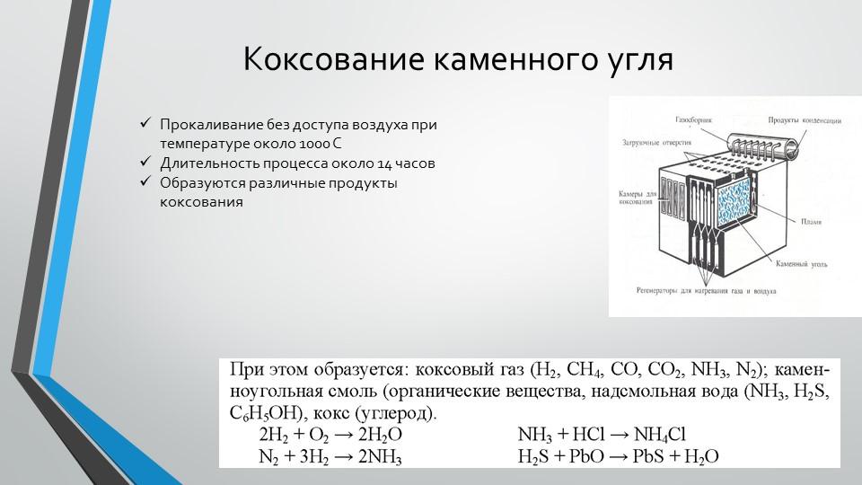 Коксование каменного угляПрокаливание без доступа воздуха при температуре око...